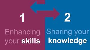 Afbeeldingsresultaat voor knowledge & Skills Share